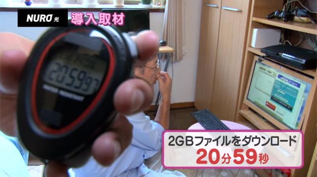 導入前は2GBのファイルダウンロードに約21分かかる